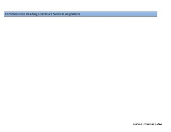 ELA Common Core Vertical Alignment