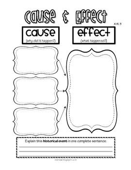 ELA Common Core graphic organizers (4th grade freebie)