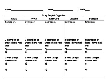 ELA Comparing Different Types of Stories with rubric