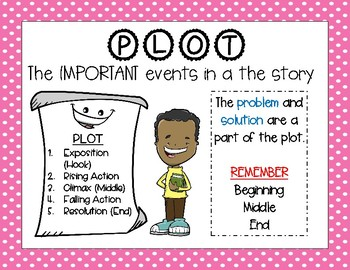 ELA Comprehension Skills Posters-Polka Dot