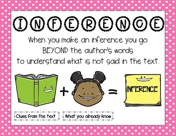 ELA Comprehension Skills Posters-Polka Dot FREEBIE!