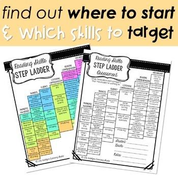 ELA Comprehensive Reading Skills Intervention Assessment