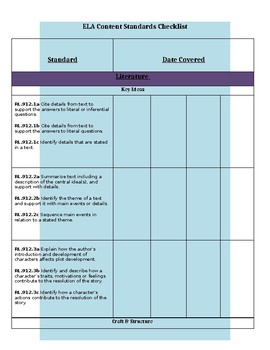 ELA Content Standards-Extended Checklist