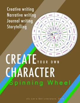 Character Traits Generator