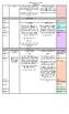 ELA Curriculum Map (Editable)