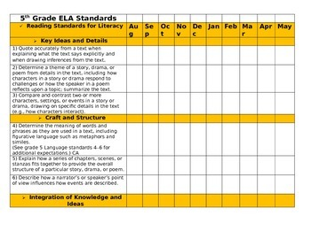 ELA Curriculum Mapping