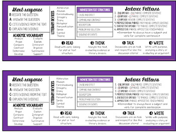 ELA Desk Reference Tags for Middles