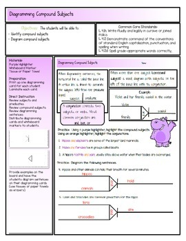 Diagram Compound Subjects and Compound Predicates with Lesson Plans