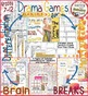ELA Drama Games Bundle for Brain Breaks, Differentiation,