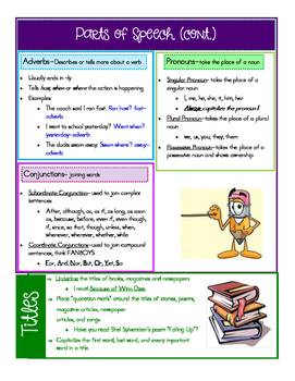 ELA End of 3rd Grade Study Guide