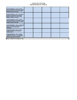 1st Grade ELA Florida State Standards with Access Points Checklist