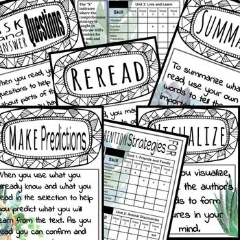 ELA Focus Wall Posters for Comprehension Strategies: McGraw Hill Wonders