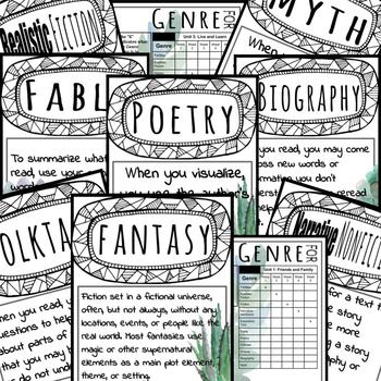 ELA Focus Wall Posters for Genre: McGraw Hill Wonders