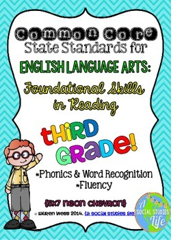 Common Core ELA Standards Posters 3rd grade