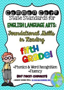 Common Core ELA Posters 5th grade
