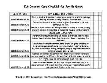 ELA Fourth Grade Common Core Checklist