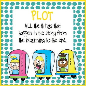 Back to School ELA Year Long Packet for First Second and Third Grades