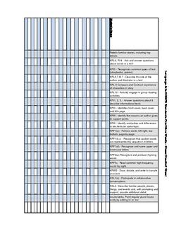 ELA GKIDS Checklist 1st 9 Weeks