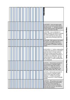 ELA GKIDS Checklist 3rd 9 Weeks