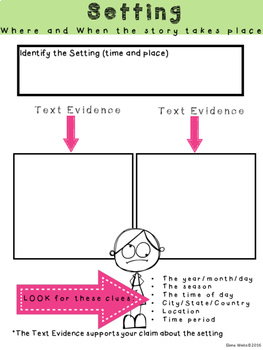 Graphic Organizers: Using Text Evidence to Write About Reading