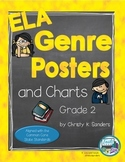 ELA Genre Posters and Charts for Grade 2: Rainbow Edition