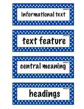 ELA Grade 4, Module 1A, Unit 2 Vocabulary Words
