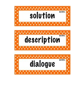 ELA Grade 4, Module 2A, Unit 3 Vocabulary Words