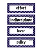 ELA Grade 4, Module 3A, Unit 3 Vocabulary Words