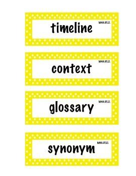 ELA Grade 4, Module 4A, Unit 1 Vocabulary Words