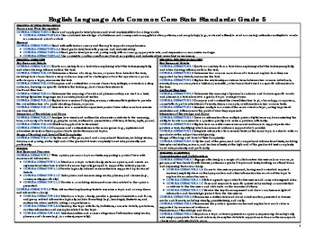 ELA Grade 5 Common Core Standards (Double-Sided One Pager)