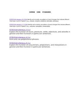 ELA Grades 3-12 Parts of Speech