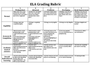 ELA Grading Rubric