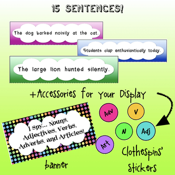 ELA Grammar Centers- Nouns, Adjectives, Verbs, and Adverbs Review+Activities