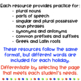 ELA Grammar and Vocabulary Holiday Color By Code Worksheets Bundle