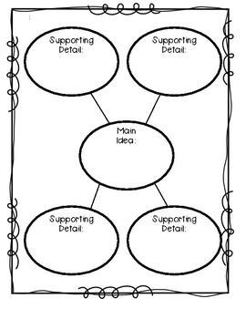 ELA Graphic Organizers
