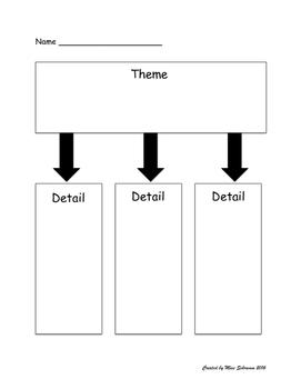 27 Reading Graphic Organizers 3-6 ELA Bundle