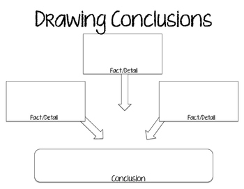 Comprehensive Graphic Organizers For Common Core Standards
