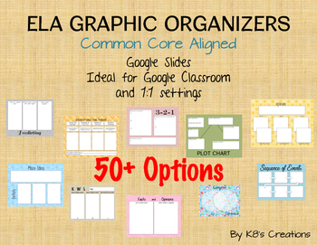 ELA Graphic Organizers: Assignable Google Documents