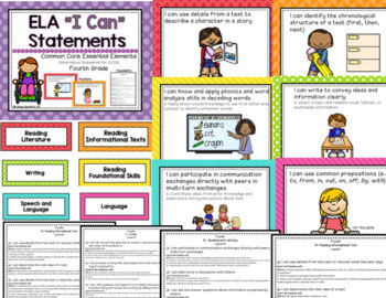 """ELA """"I Can"""" Bundle  4th-6th for Common Core Essential Elements"""