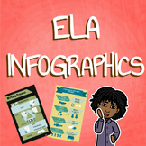 ELA Infographic Poster Packet