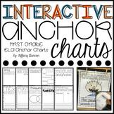 ELA Interactive Anchor Charts: Literature and Informational Text