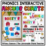 ELA Interactive Anchor Charts: PHONICS