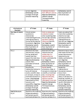 ELA Intermediate Standards Progression (LAFS)