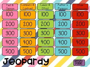 Common Core ELA Jeopardy Edition 1 - 2nd Grade