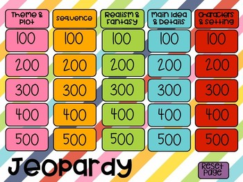 Common Core ELA Jeopardy Game Edition 2 - Grade 2
