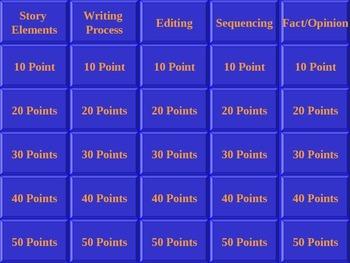 ELA Jeopardy Power Point