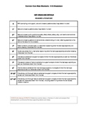 ELA K-12 Common Core Vertical Standard Packet