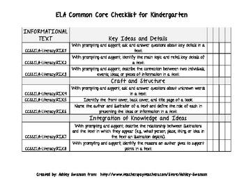 ELA Kindergarten Common Core Checklist