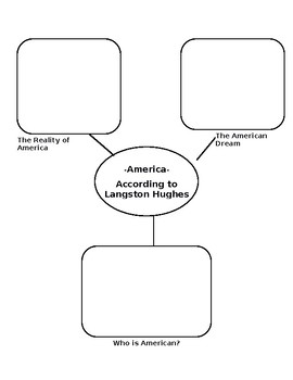 ELA Langston Hughes Graphic Organizer