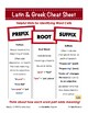 """ELA Latin & Greek Root Words """"Who Has"""" Game Set (Numbers) for Grades 4-8 - FREE"""